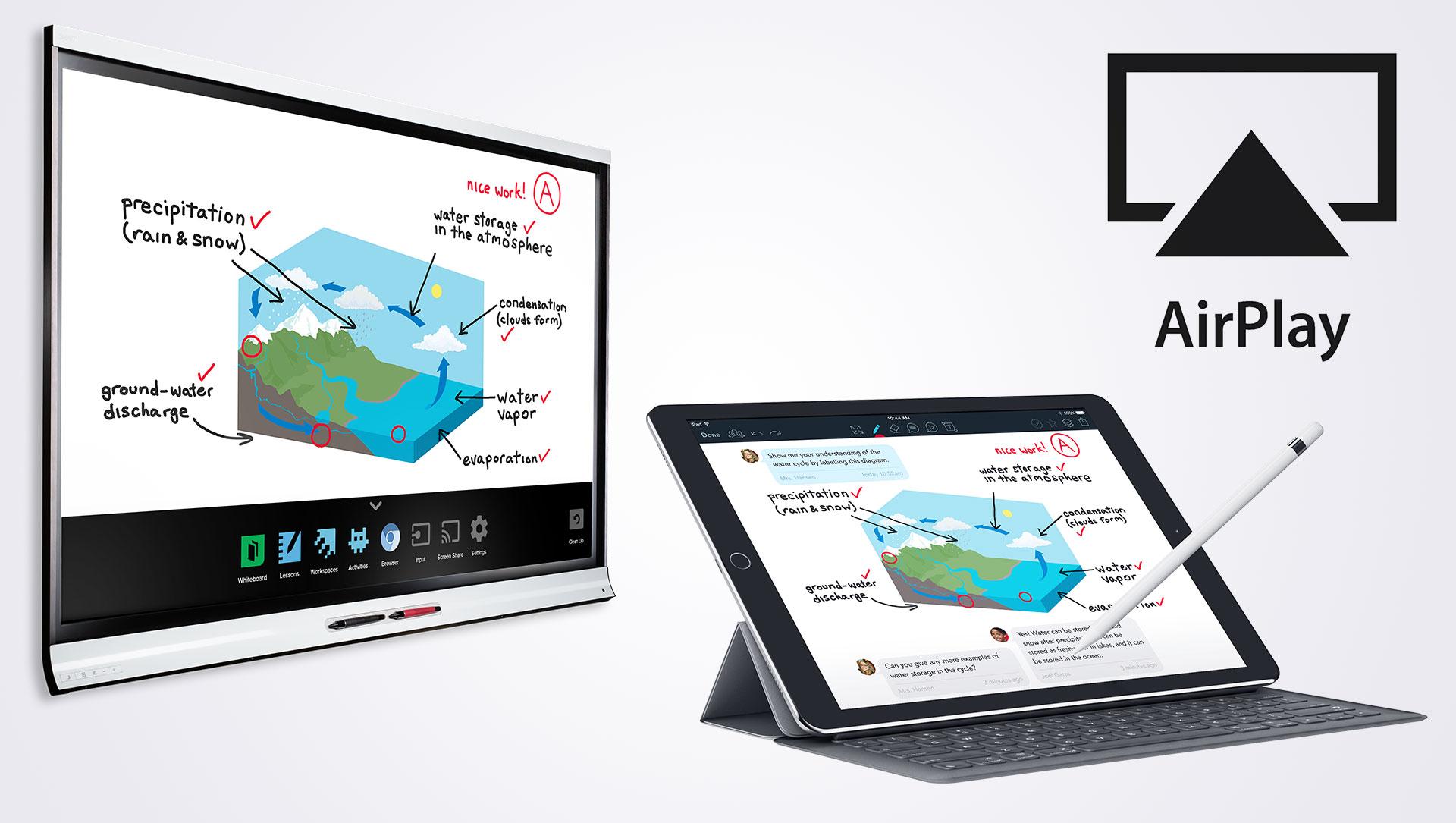 Trådløs speiling av iPad
